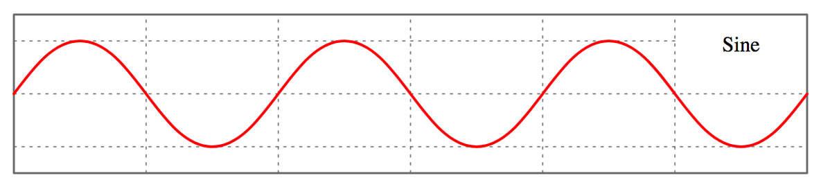 Sine Waveform